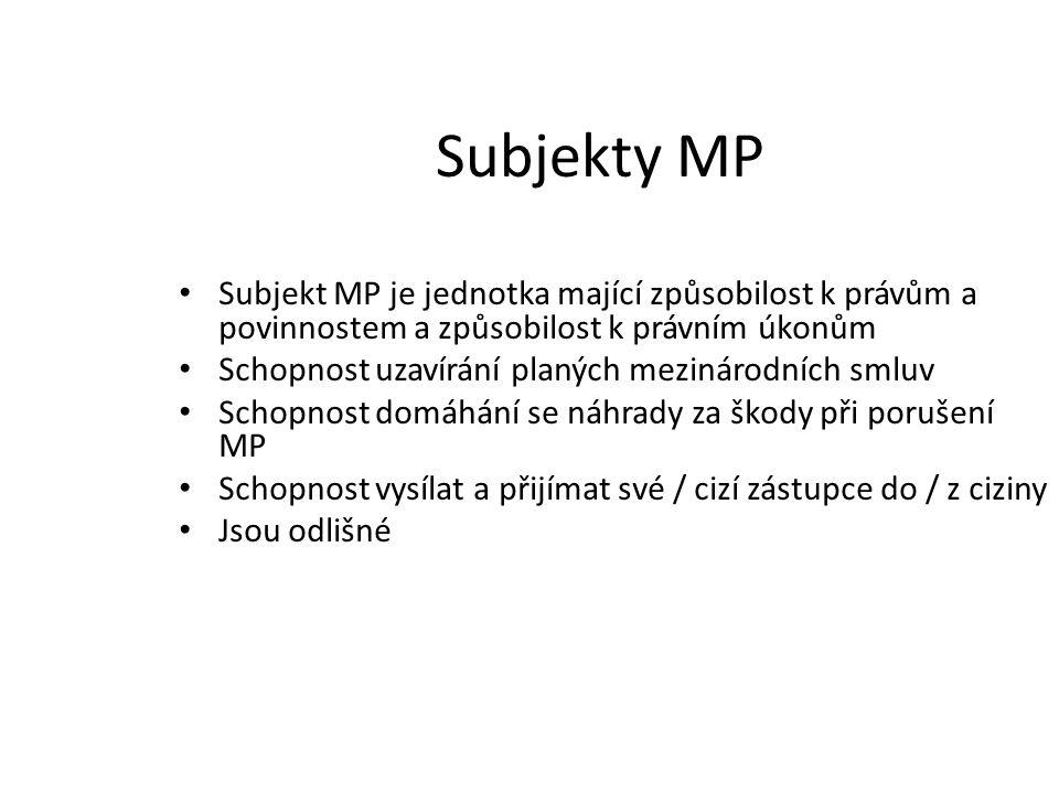 Subjekty MP Subjekt MP je jednotka mající způsobilost k právům a povinnostem a způsobilost k právním úkonům.