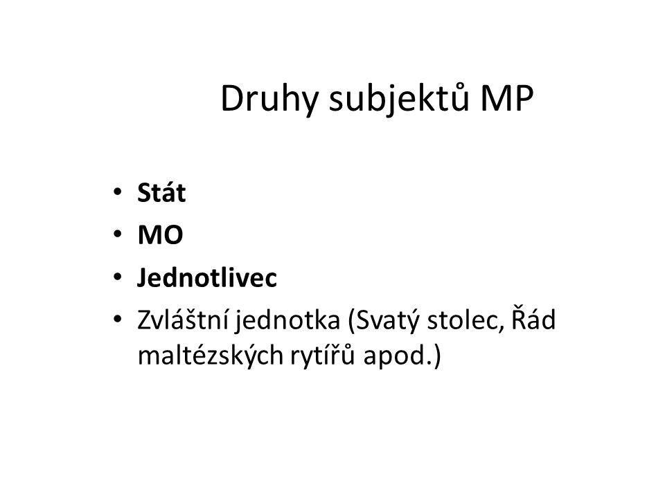 Druhy subjektů MP Stát MO Jednotlivec