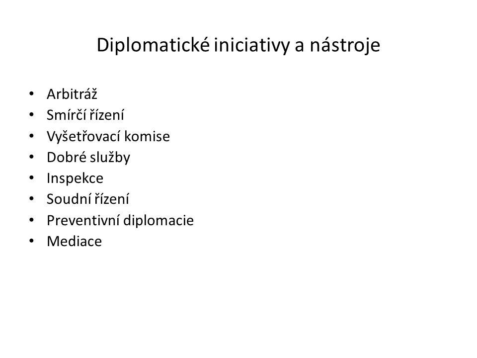 Diplomatické iniciativy a nástroje
