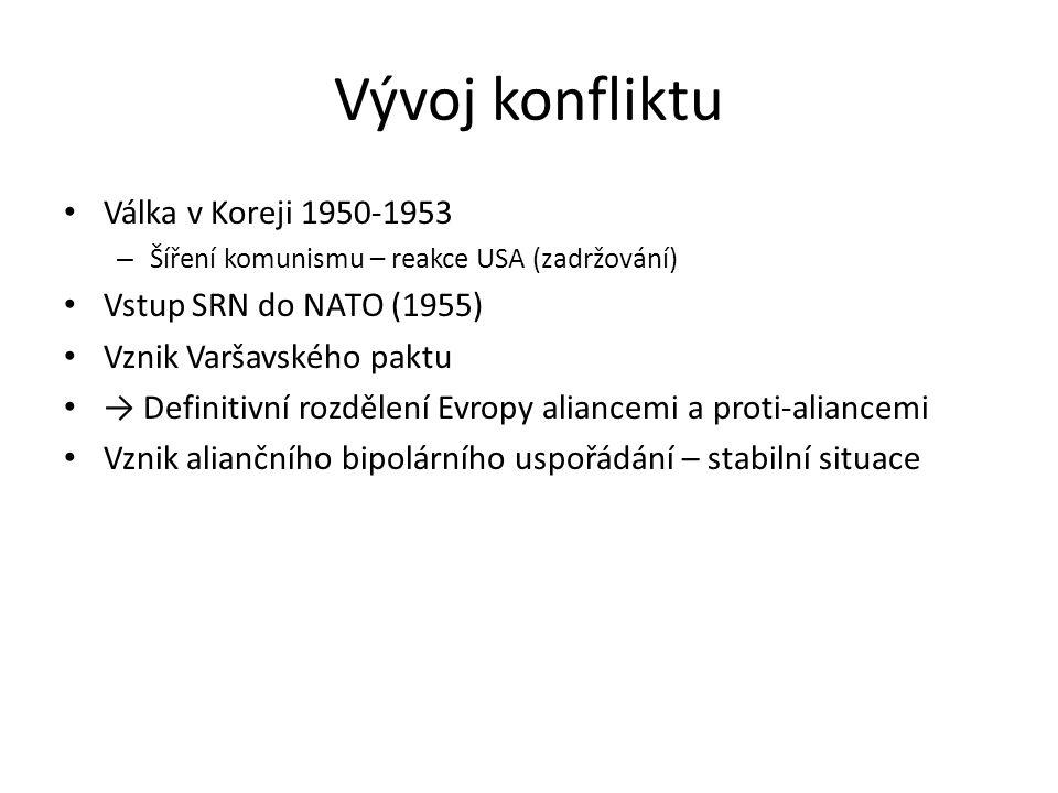 Vývoj konfliktu Válka v Koreji 1950-1953 Vstup SRN do NATO (1955)