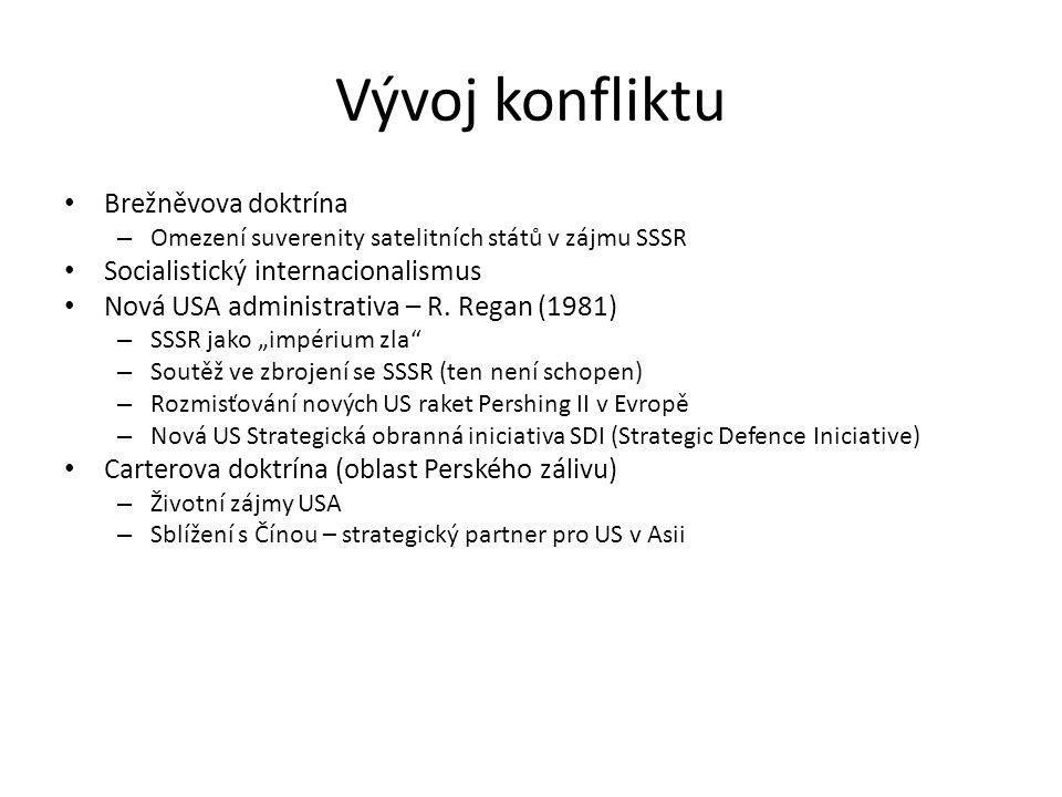Vývoj konfliktu Brežněvova doktrína Socialistický internacionalismus