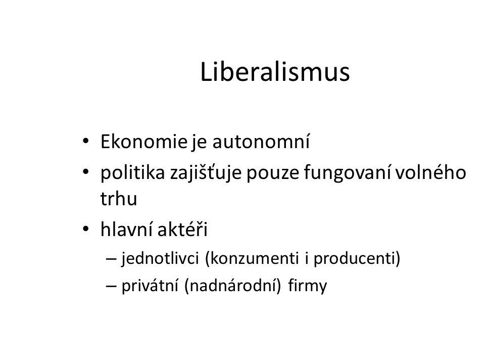 Liberalismus Ekonomie je autonomní