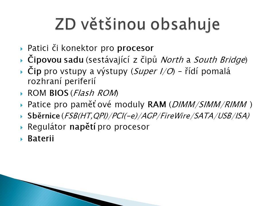 ZD většinou obsahuje Patici či konektor pro procesor