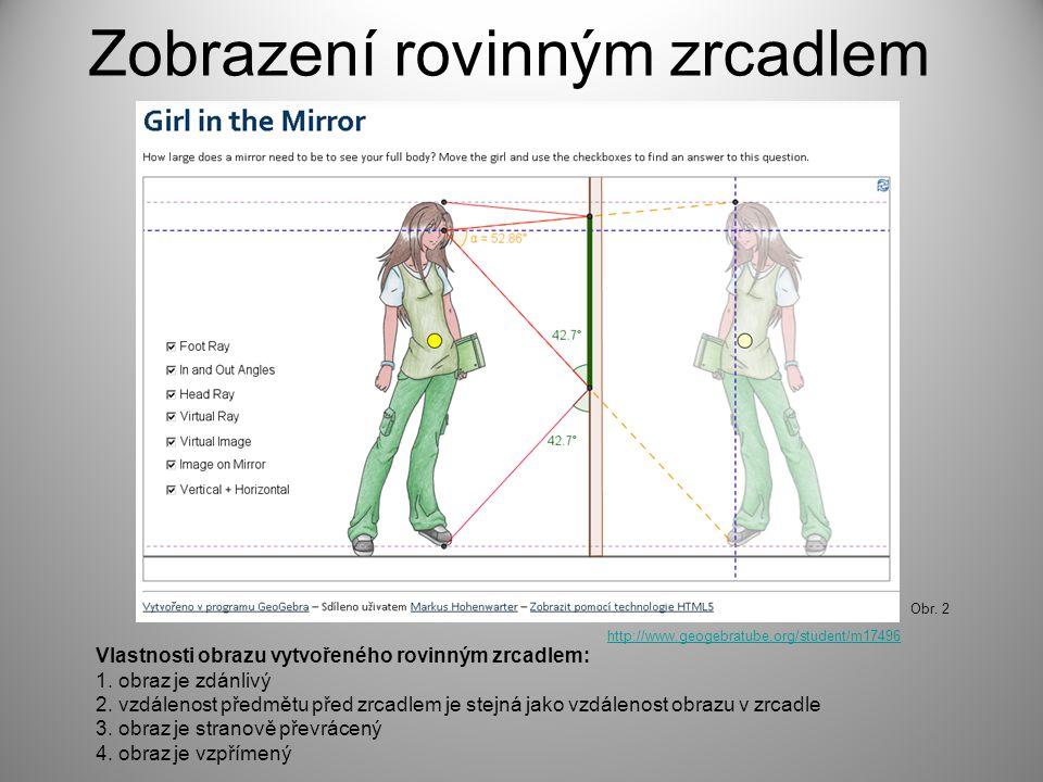 Zobrazení rovinným zrcadlem