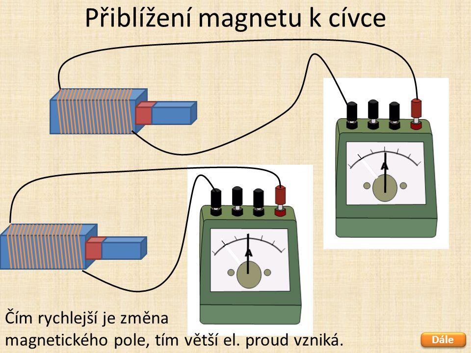 Přiblížení magnetu k cívce