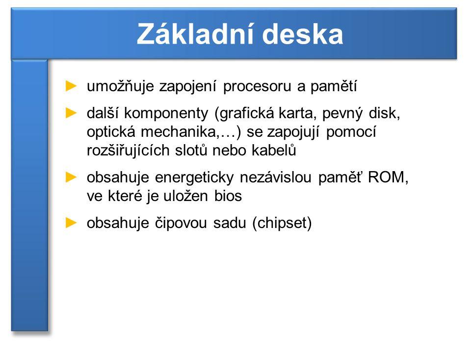 Základní deska umožňuje zapojení procesoru a pamětí
