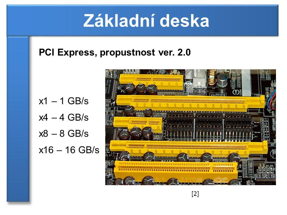 Základní deska PCI Express, propustnost ver. 2.0 x1 – 1 GB/s