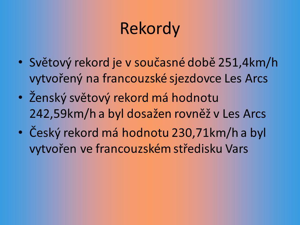 Rekordy Světový rekord je v současné době 251,4km/h vytvořený na francouzské sjezdovce Les Arcs.