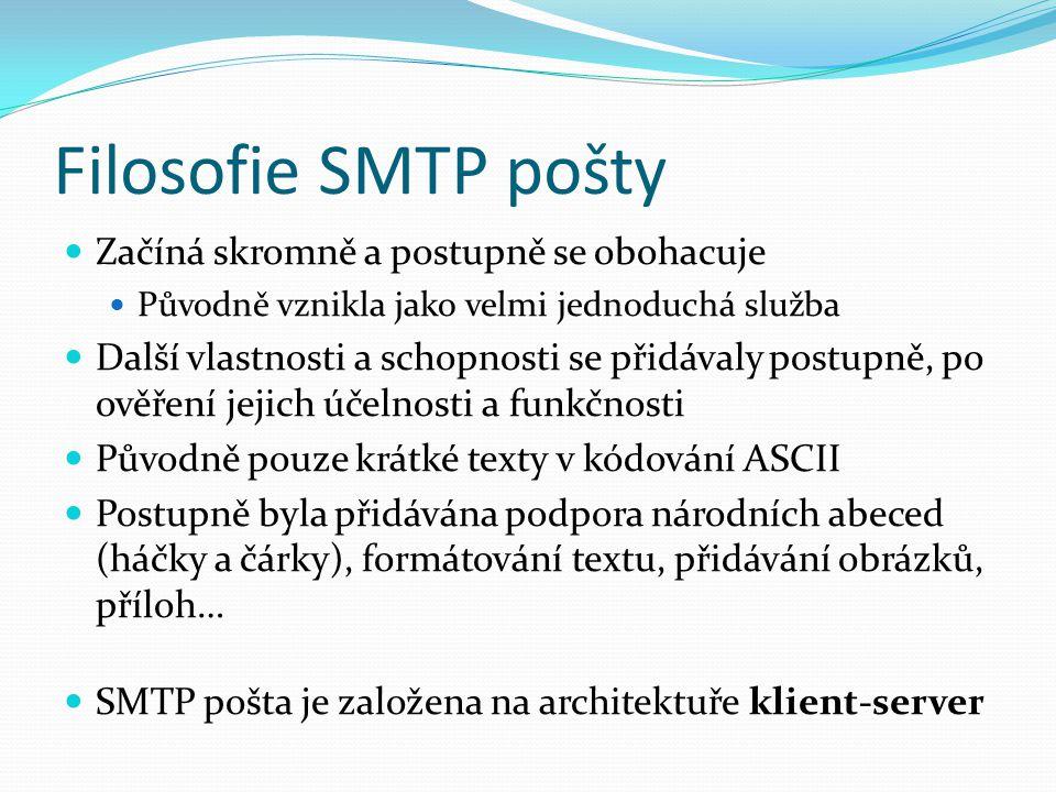 Filosofie SMTP pošty Začíná skromně a postupně se obohacuje