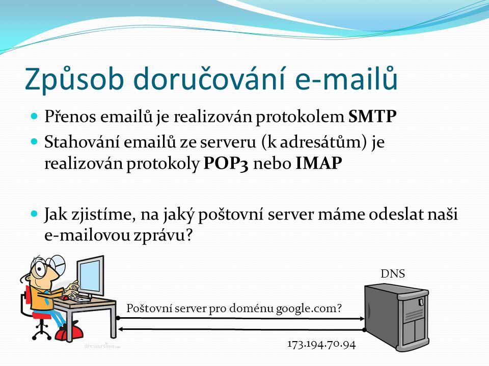 Způsob doručování e-mailů