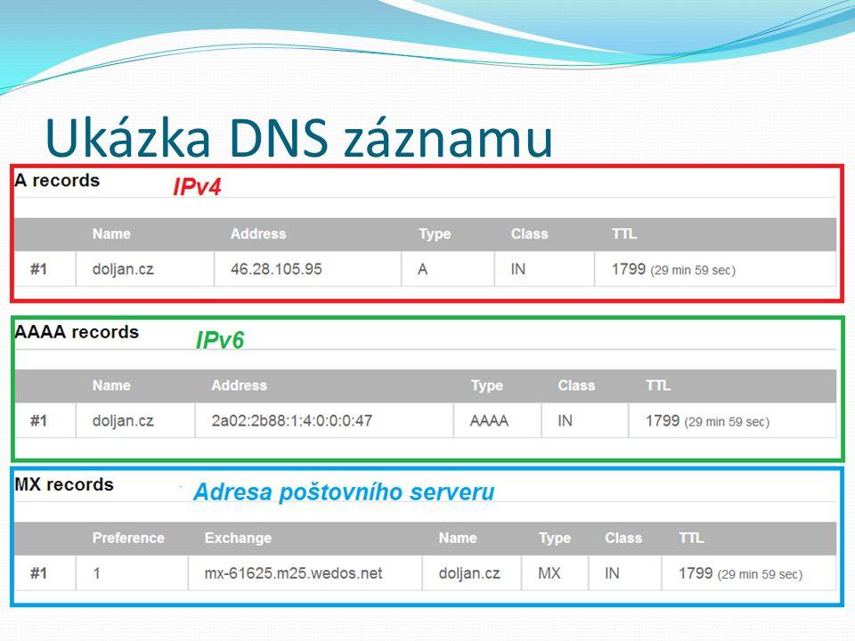 Ukázka DNS záznamu
