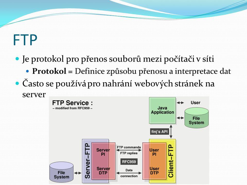 FTP Je protokol pro přenos souborů mezi počítači v síti