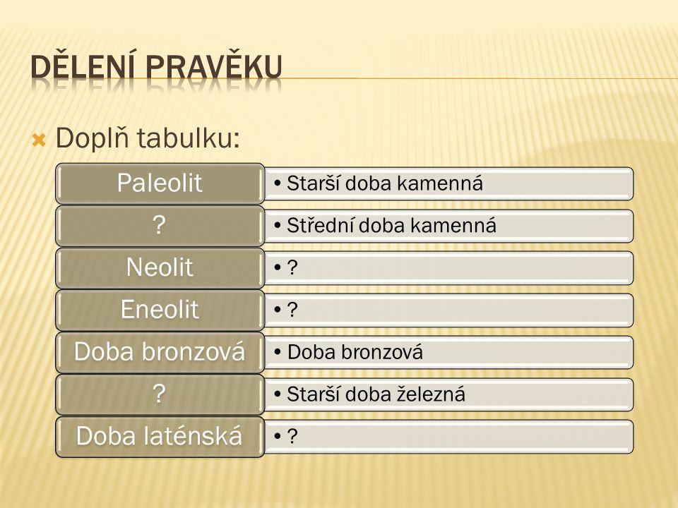 Dělení pravěku Doplň tabulku: Paleolit Neolit Eneolit Doba laténská