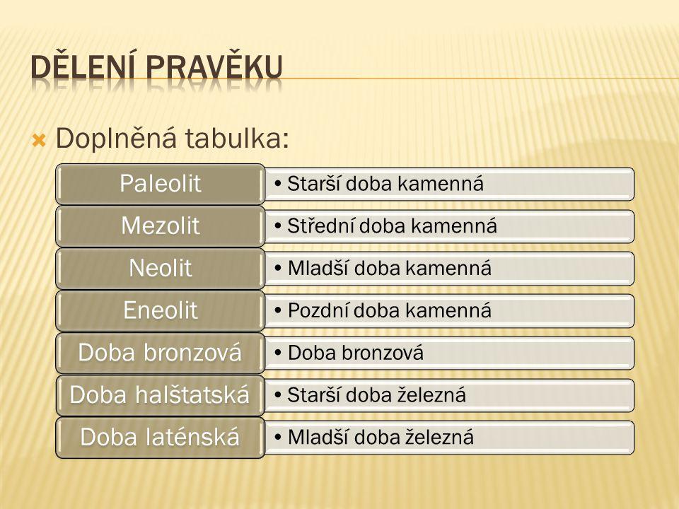 Dělení pravěku Doplněná tabulka: Paleolit Mezolit Neolit Eneolit