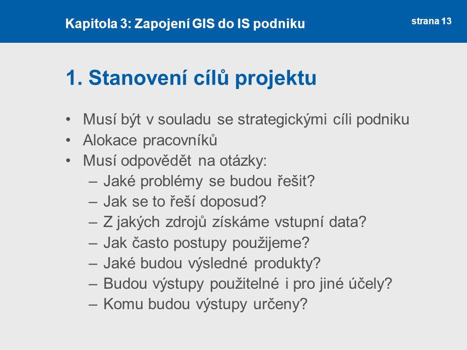 1. Stanovení cílů projektu