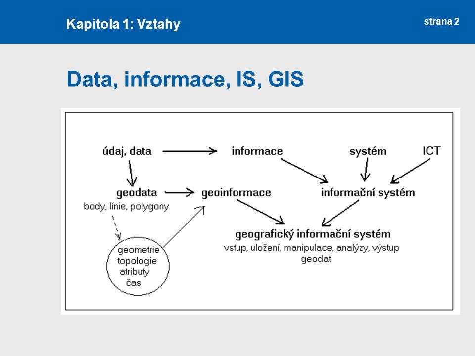 Kapitola 1: Vztahy Data, informace, IS, GIS