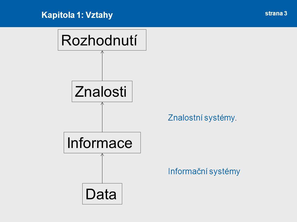 Rozhodnutí Znalosti Informace Data Kapitola 1: Vztahy
