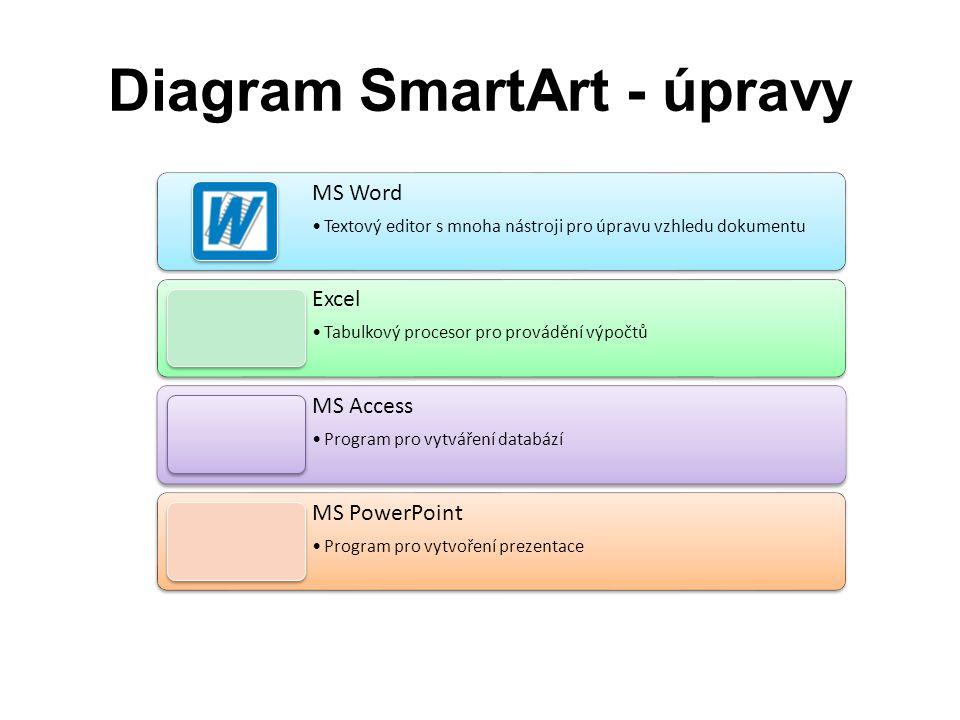 Diagram SmartArt - úpravy