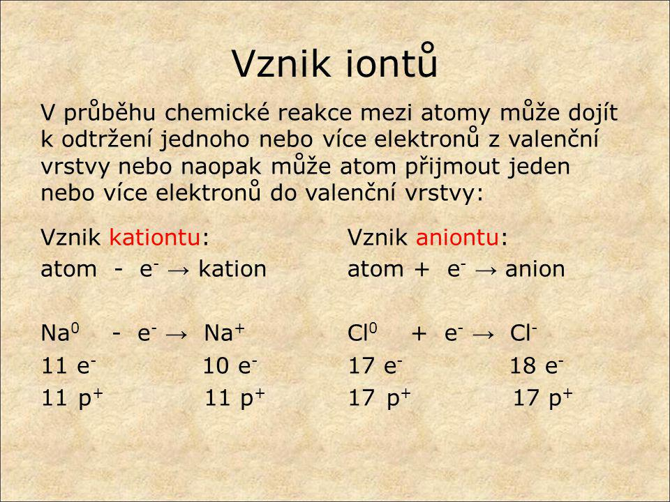 Vznik iontů