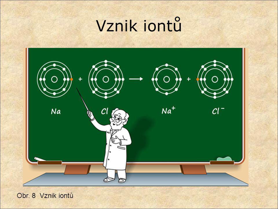 Vznik iontů Obr. 8 Vznik iontů