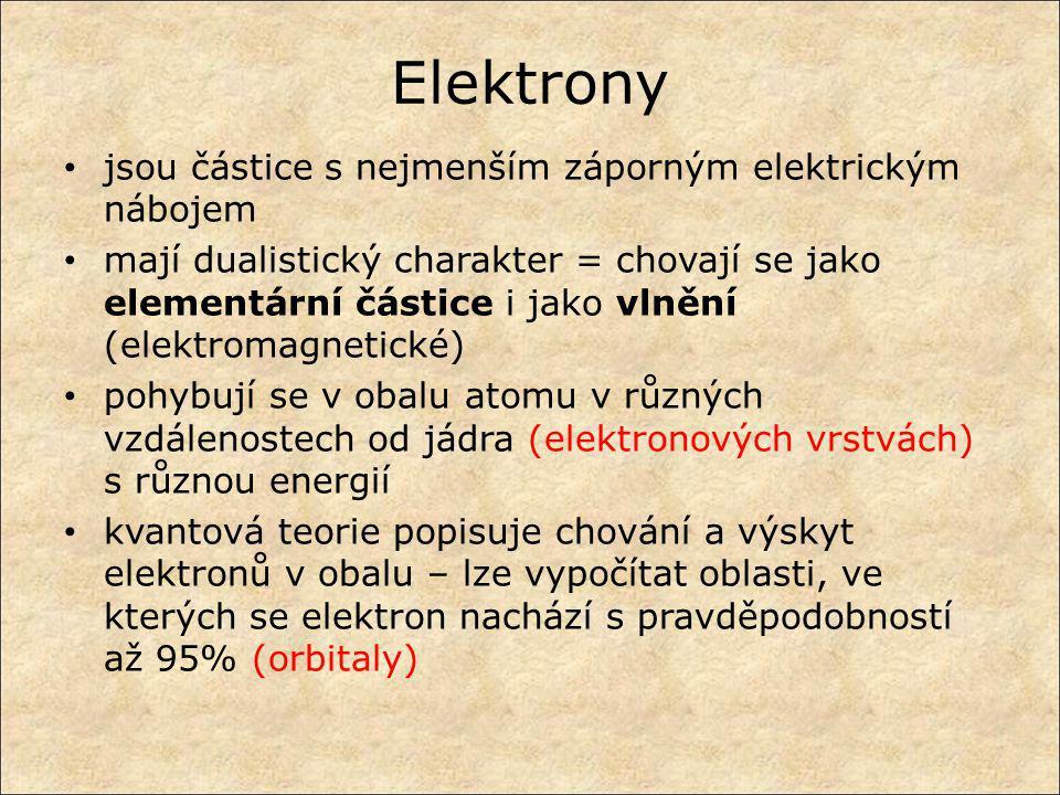 Elektrony jsou částice s nejmenším záporným elektrickým nábojem
