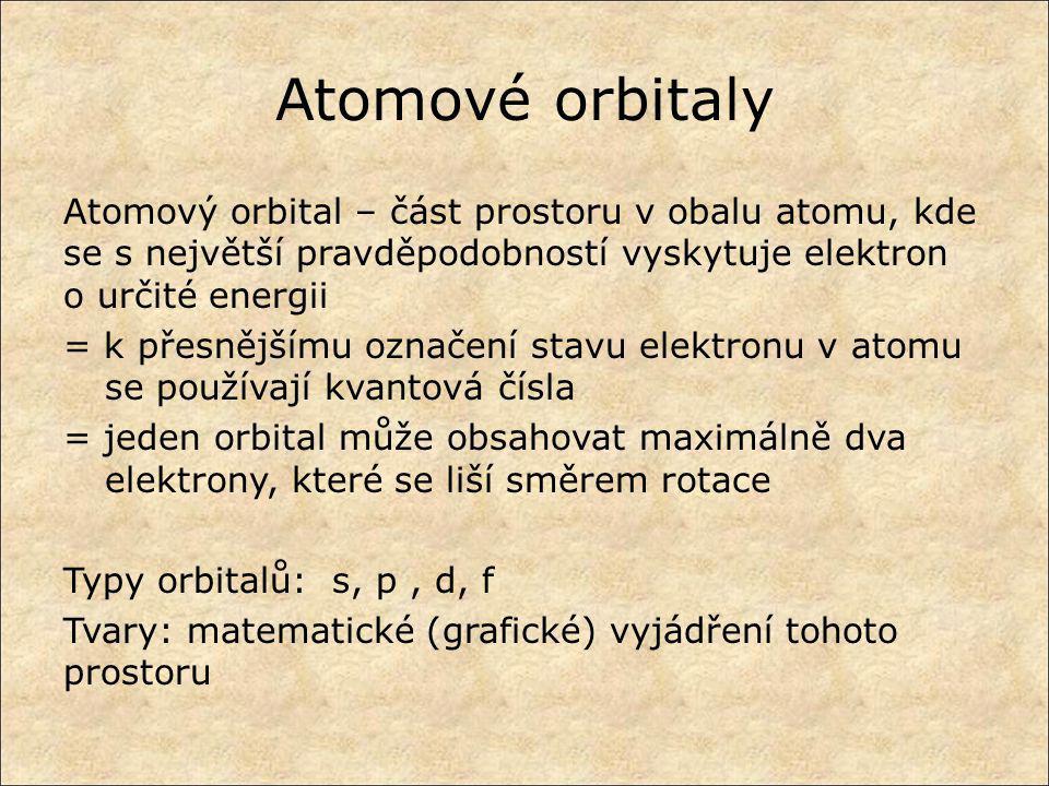 Atomové orbitaly