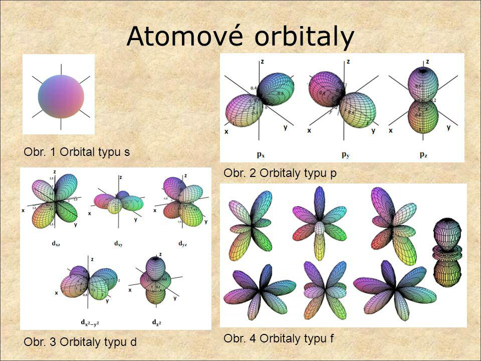Atomové orbitaly Obr. 1 Orbital typu s Obr. 2 Orbitaly typu p