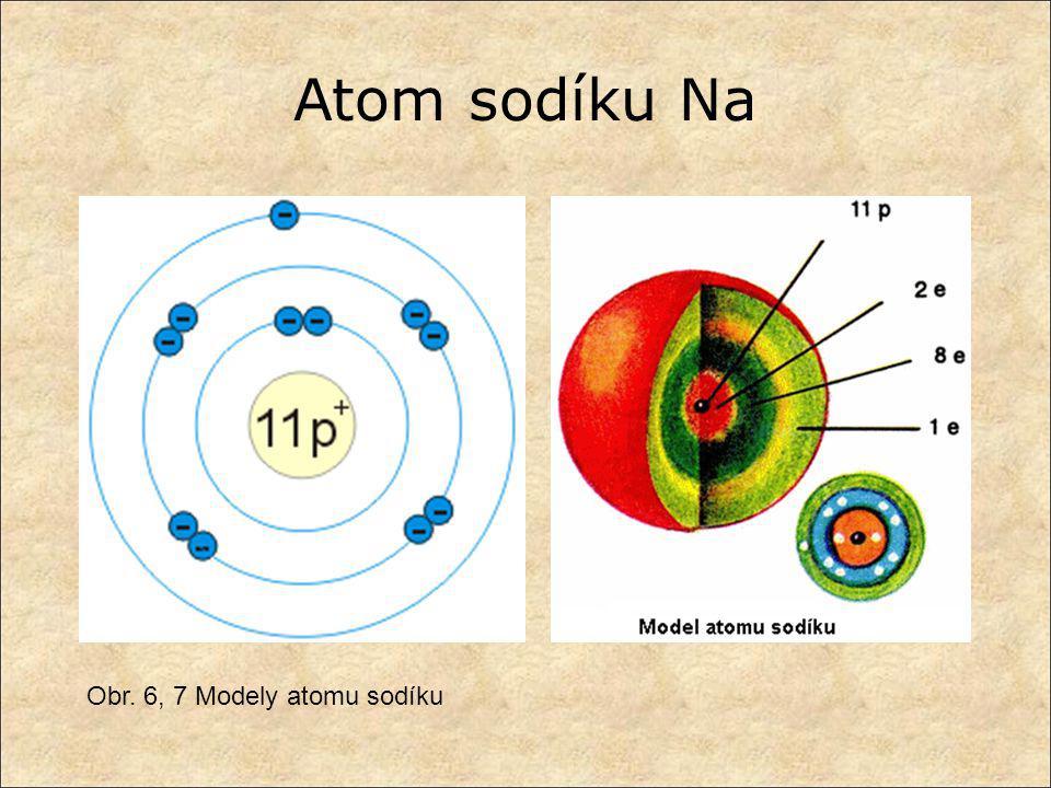 Atom sodíku Na Obr. 6, 7 Modely atomu sodíku