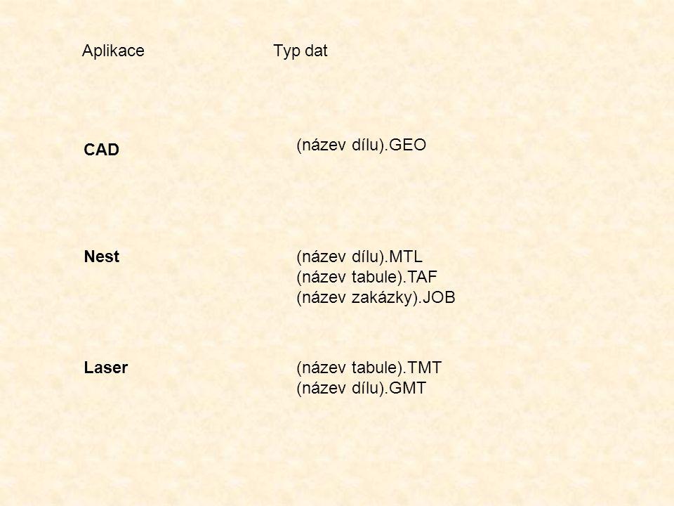 Aplikace Typ dat. (název dílu).GEO. CAD. Nest. (název dílu).MTL. (název tabule).TAF. (název zakázky).JOB.