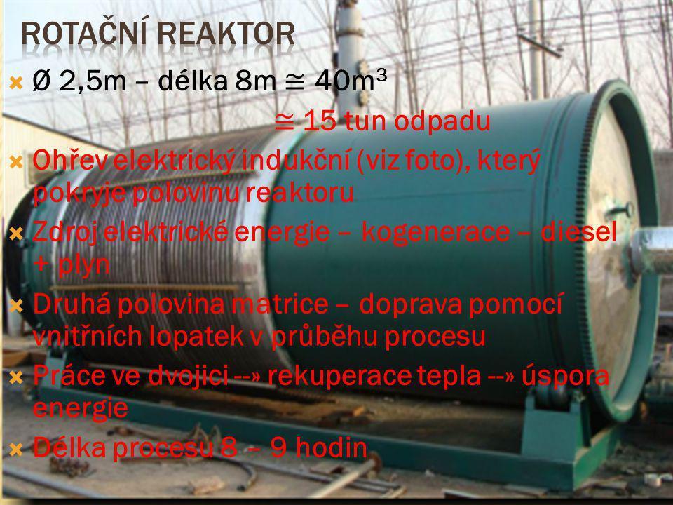 Rotační reaktor Ø 2,5m – délka 8m ≅ 40m3 ≅ 15 tun odpadu