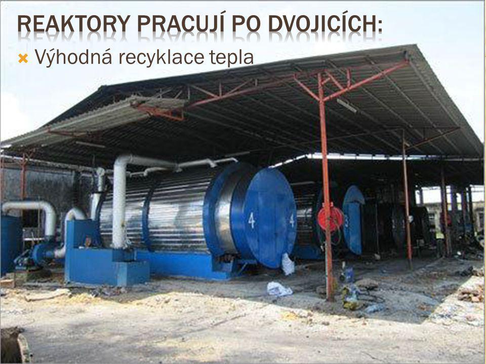 Reaktory pracují po dvojicích: