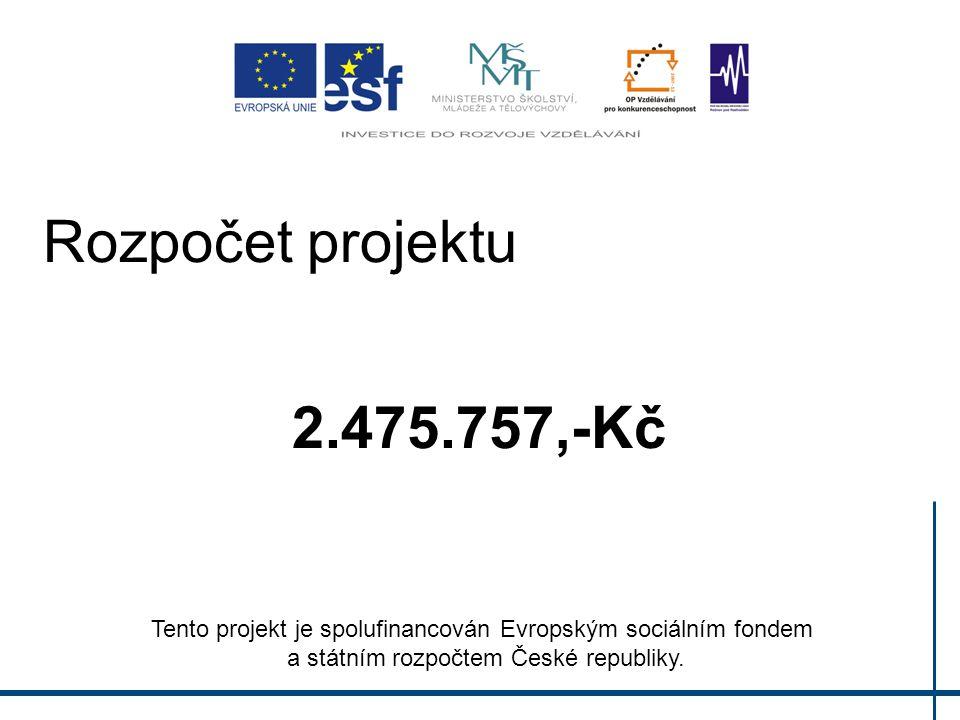 Rozpočet projektu 2.475.757,-Kč Tento projekt je spolufinancován Evropským sociálním fondem.