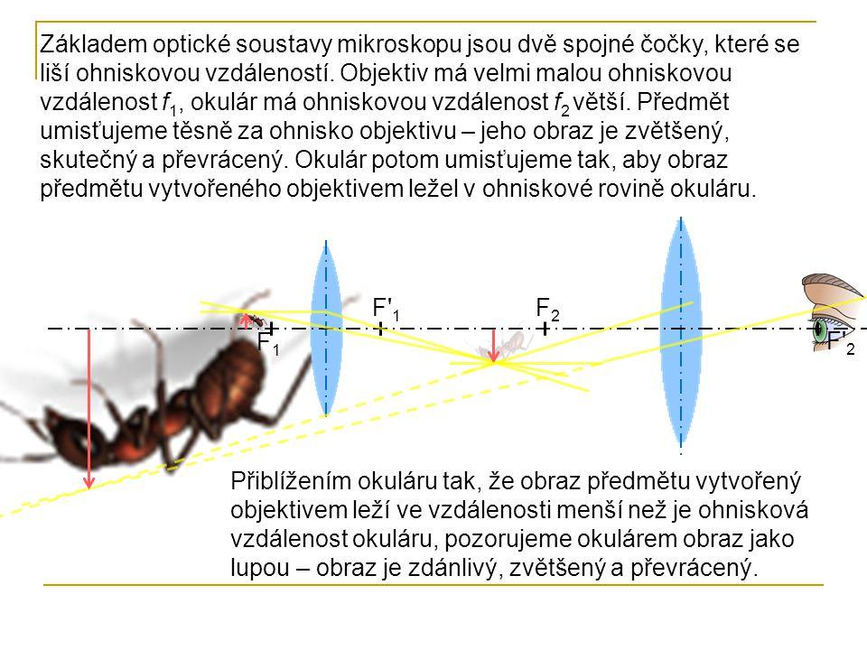 Základem optické soustavy mikroskopu jsou dvě spojné čočky, které se liší ohniskovou vzdáleností. Objektiv má velmi malou ohniskovou vzdálenost f1, okulár má ohniskovou vzdálenost f2 větší. Předmět umisťujeme těsně za ohnisko objektivu – jeho obraz je zvětšený, skutečný a převrácený. Okulár potom umisťujeme tak, aby obraz předmětu vytvořeného objektivem ležel v ohniskové rovině okuláru.