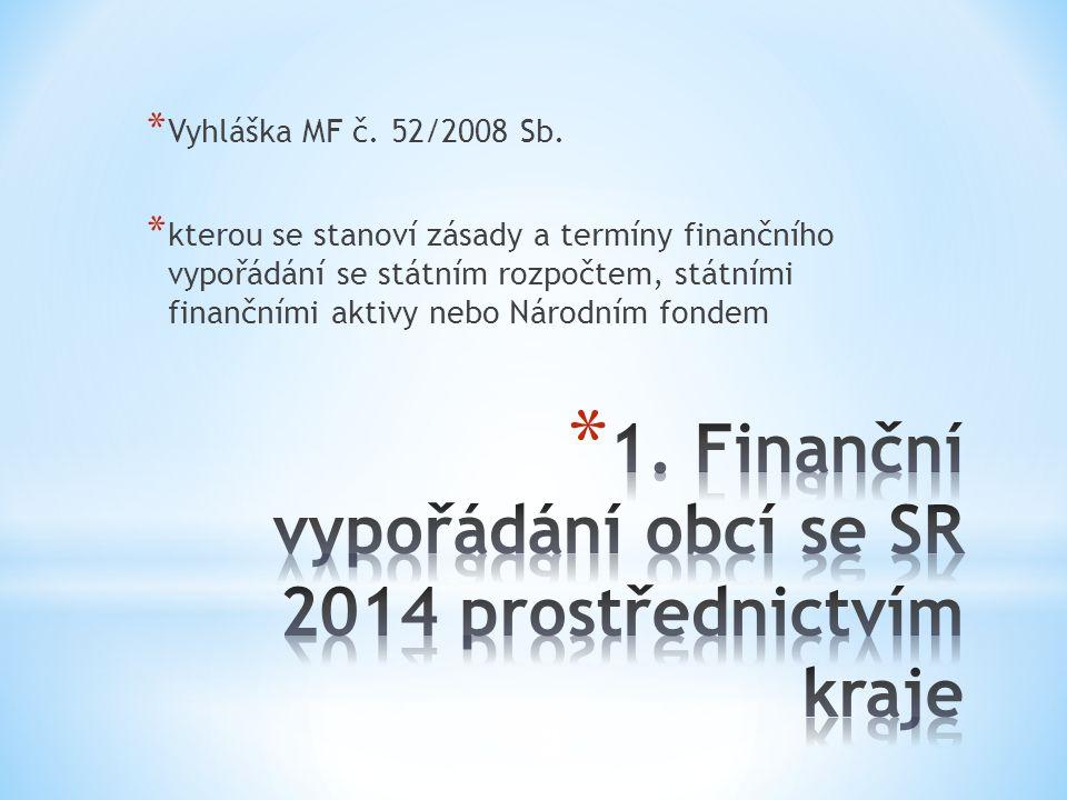 1. Finanční vypořádání obcí se SR 2014 prostřednictvím kraje