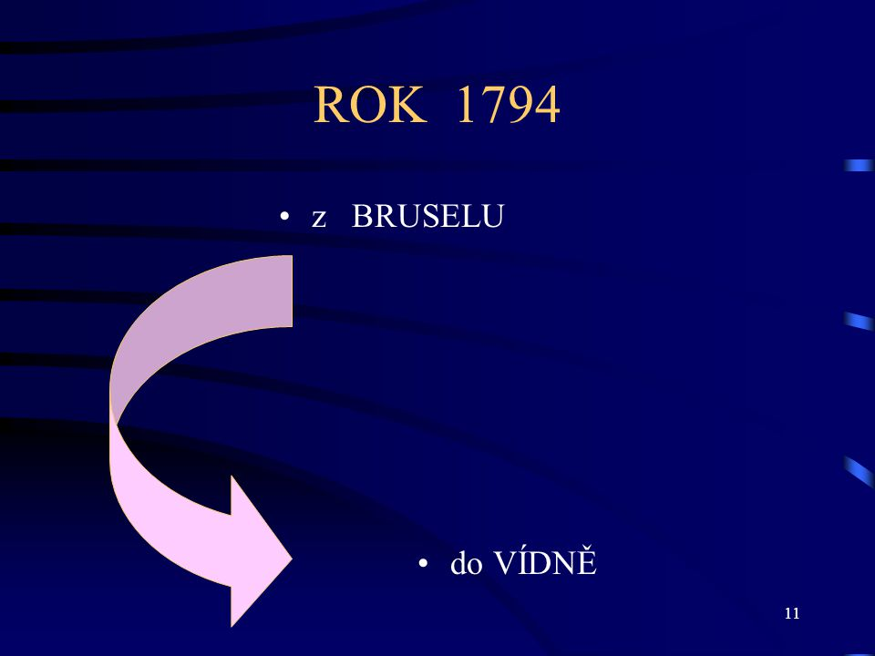 ROK 1794 z BRUSELU do VÍDNĚ