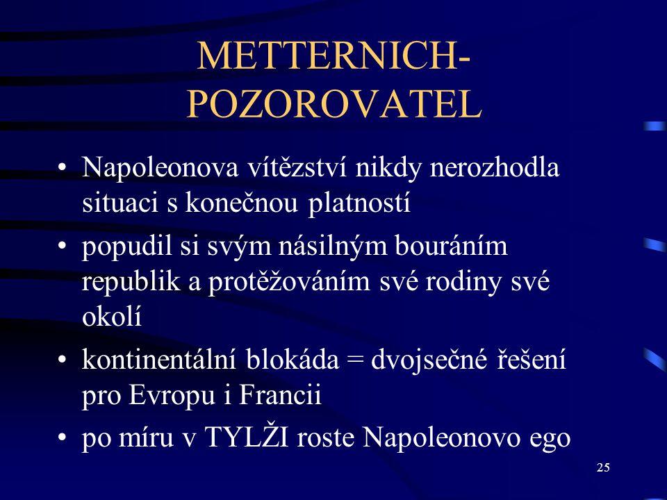 METTERNICH-POZOROVATEL