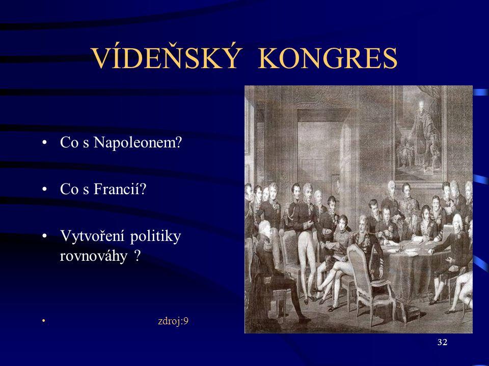 VÍDEŇSKÝ KONGRES Co s Napoleonem Co s Francií