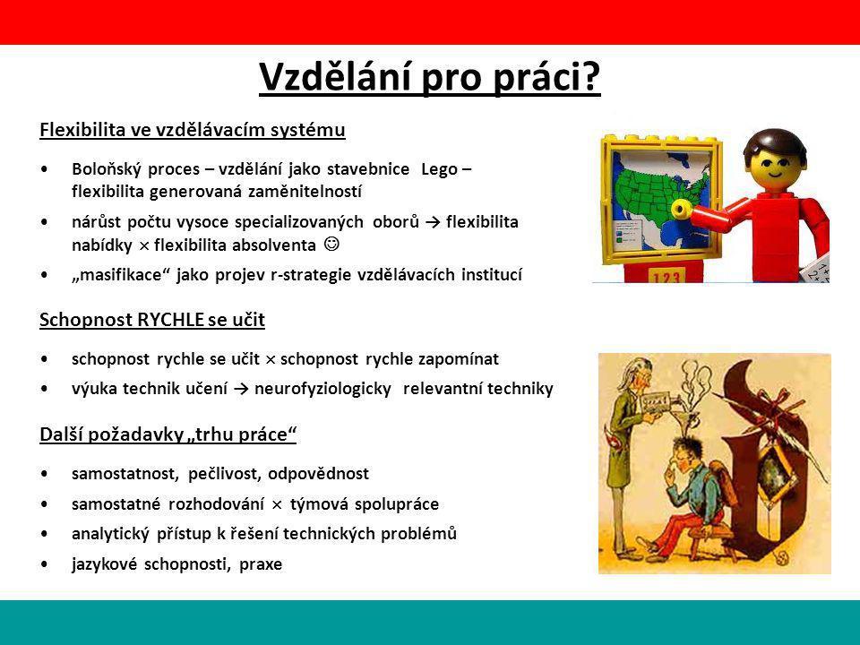 Vzdělání pro práci Flexibilita ve vzdělávacím systému