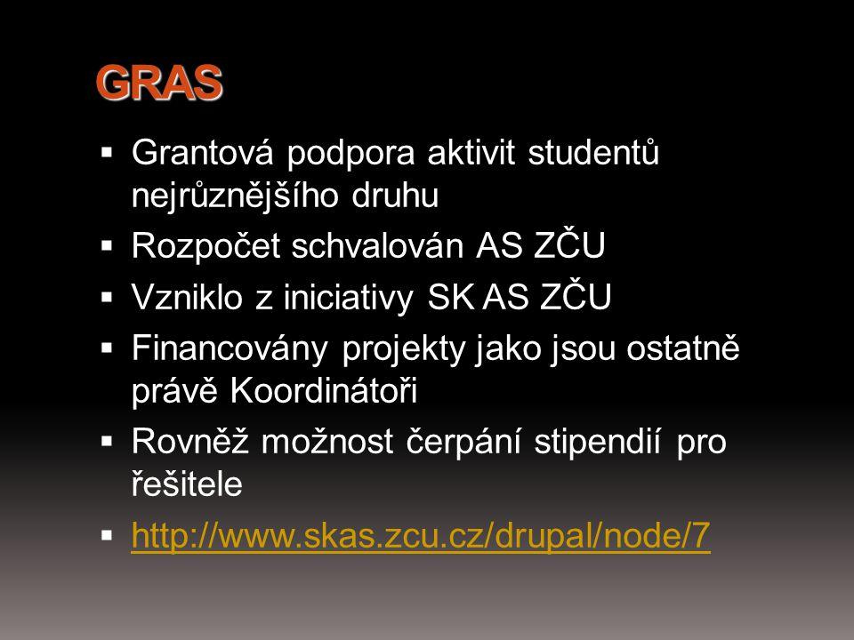 GRAS Grantová podpora aktivit studentů nejrůznějšího druhu