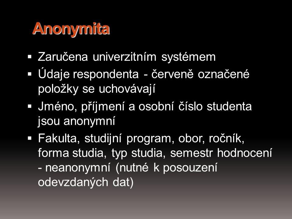 Anonymita Zaručena univerzitním systémem