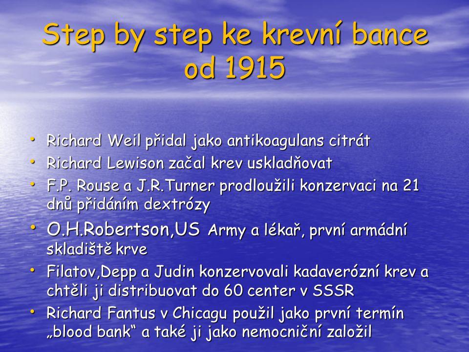 Step by step ke krevní bance od 1915