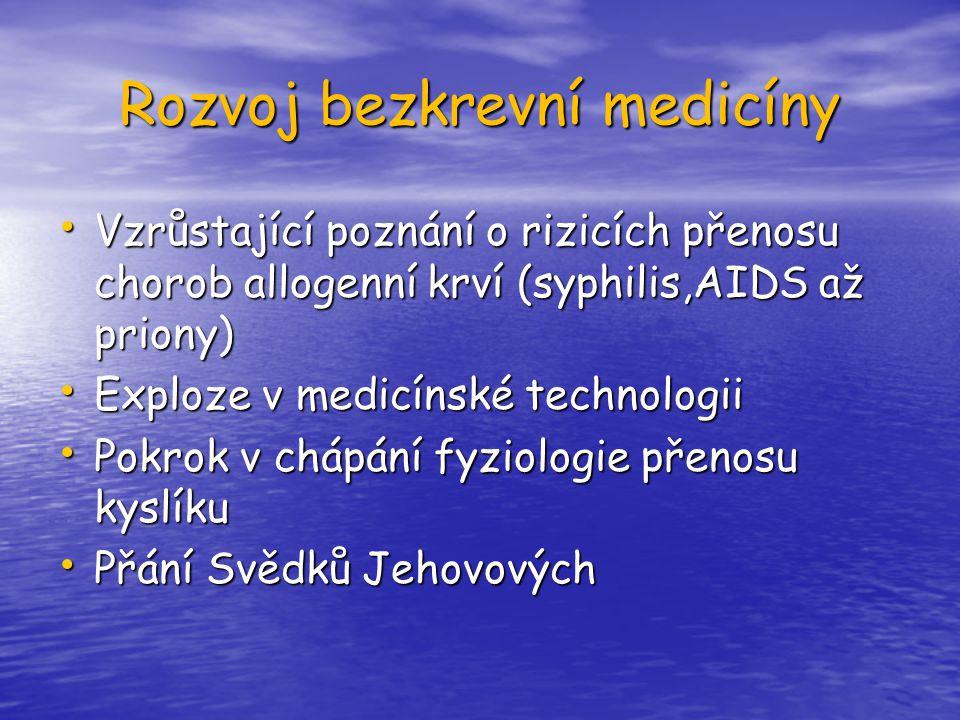 Rozvoj bezkrevní medicíny