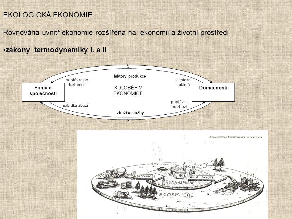 Rovnováha uvnitř ekonomie rozšířena na ekonomii a životní prostředí