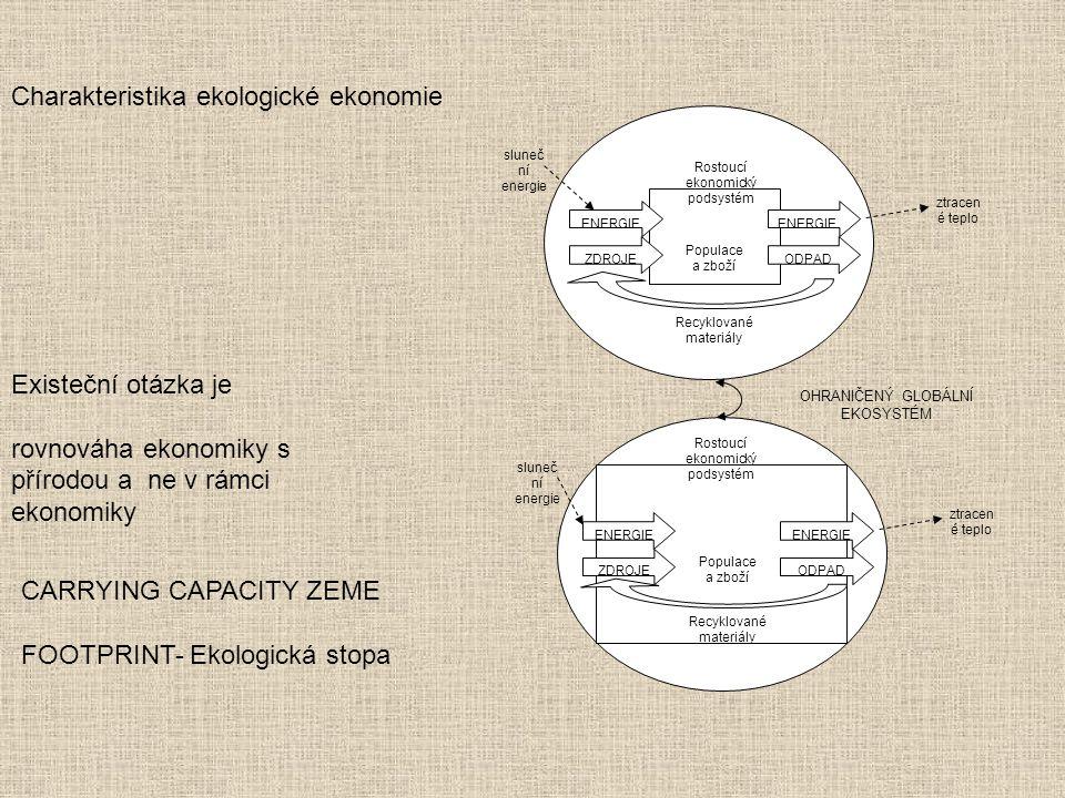 Charakteristika ekologické ekonomie