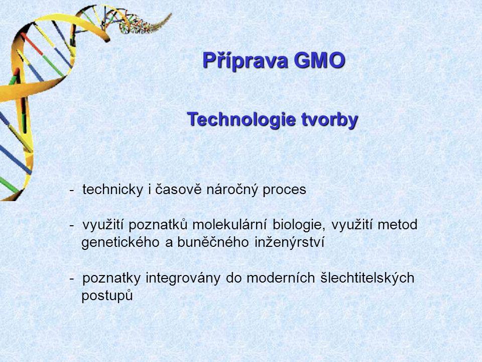 Příprava GMO Technologie tvorby technicky i časově náročný proces