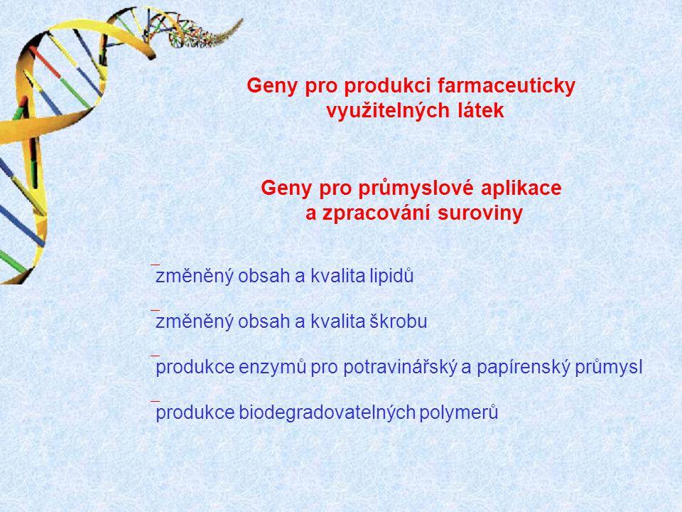 Geny pro produkci farmaceuticky Geny pro průmyslové aplikace