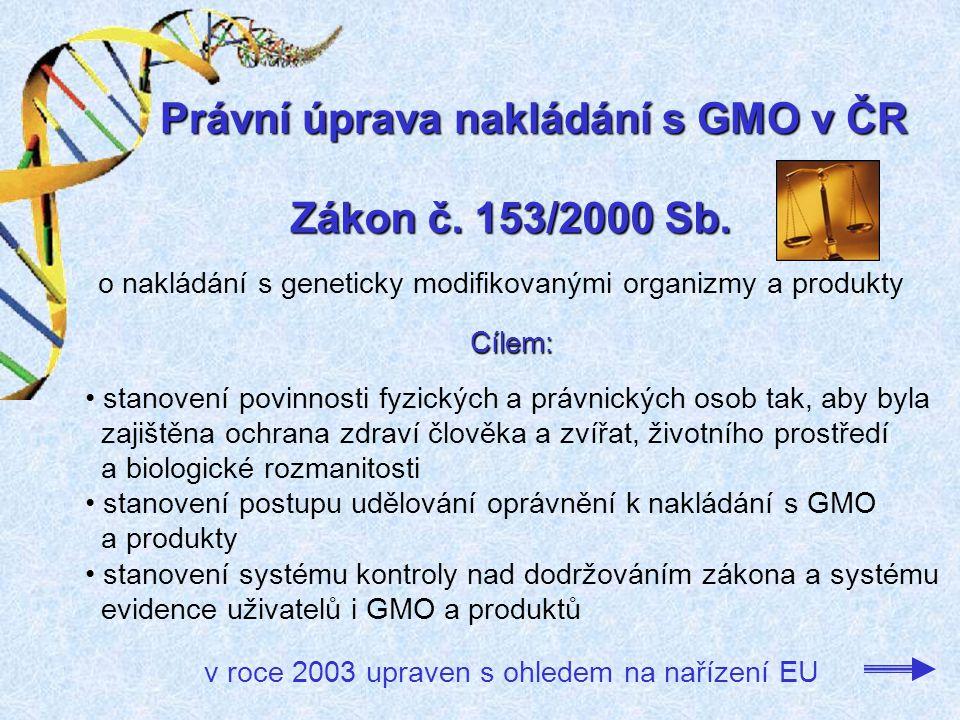 Právní úprava nakládání s GMO v ČR