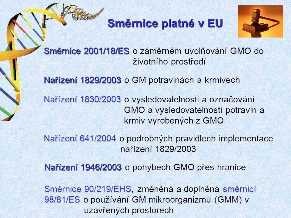 Směrnice platné v EU Směrnice 2001/18/ES o záměrném uvolňování GMO do