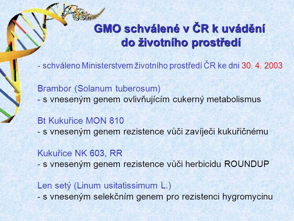 GMO schválené v ČR k uvádění do životního prostředí