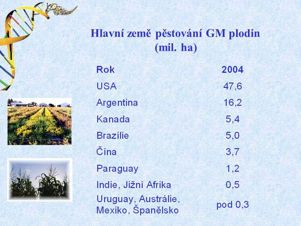 Hlavní země pěstování GM plodin